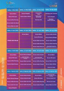 Jadwal Kursus Makanan 2019 GoUKM Training Center